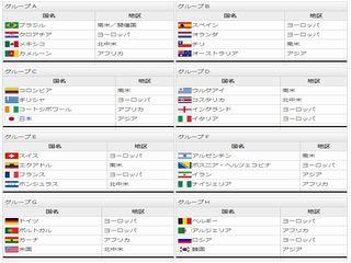 14/05/20 FIFAワールドカップ2014 トトカルチョ!